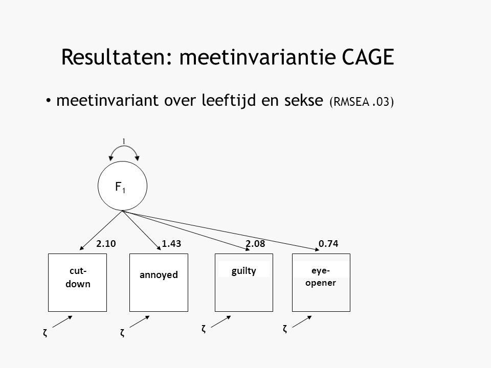 eye- opener cut- down 1 annoyed guilty 2.101.432.080.74 F1F1 ζ ζζ Resultaten: meetinvariantie CAGE meetinvariant over leeftijd en sekse (RMSEA.03) ζ