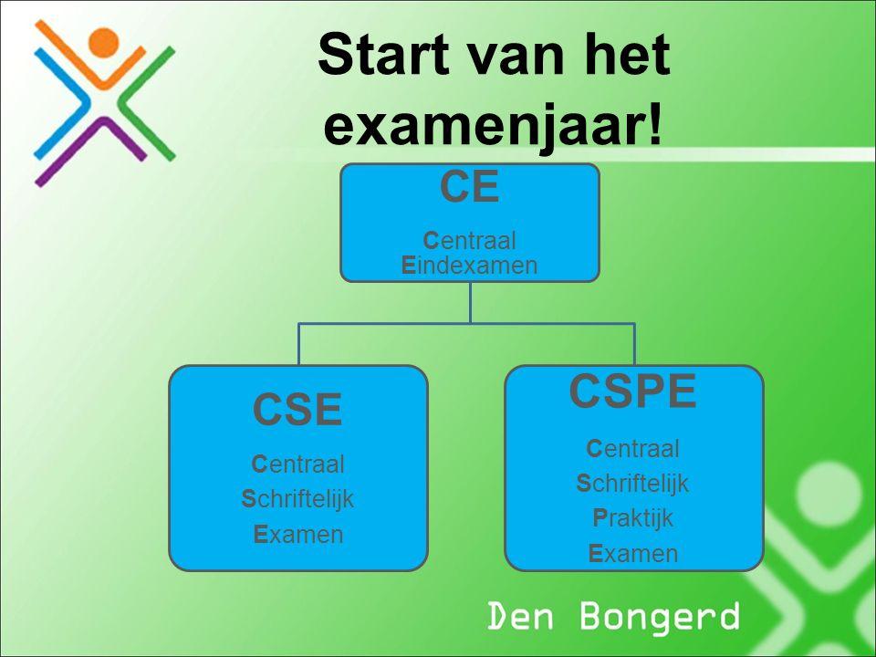 CE Centraal Eindexamen CSE Centraal Schriftelijk Examen CSPE Centraal Schriftelijk Praktijk Examen