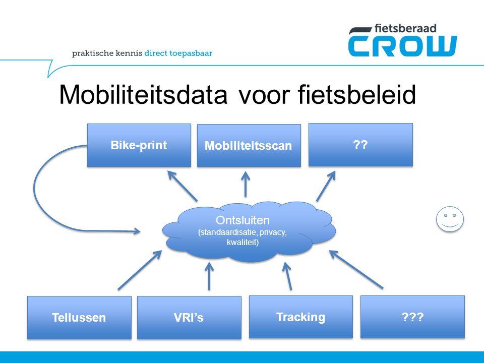 Mobiliteitsdata voor fietsbeleid Tellussen VRI's Tracking .