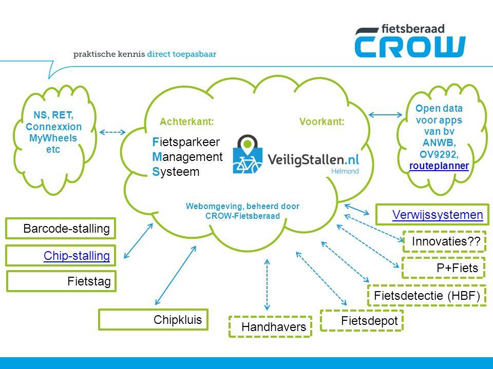 Chip-stalling Barcode-stalling Webomgeving, beheerd door CROW-Fietsberaad Fietsparkeer Management Systeem Fietstag Achterkant:Voorkant: NS, RET, Connexxion MyWheels etc Open data voor apps van bv ANWB, OV9292, routeplanner routeplanner Handhavers Fietsdepot P+Fiets Verwijssystemen Innovaties .