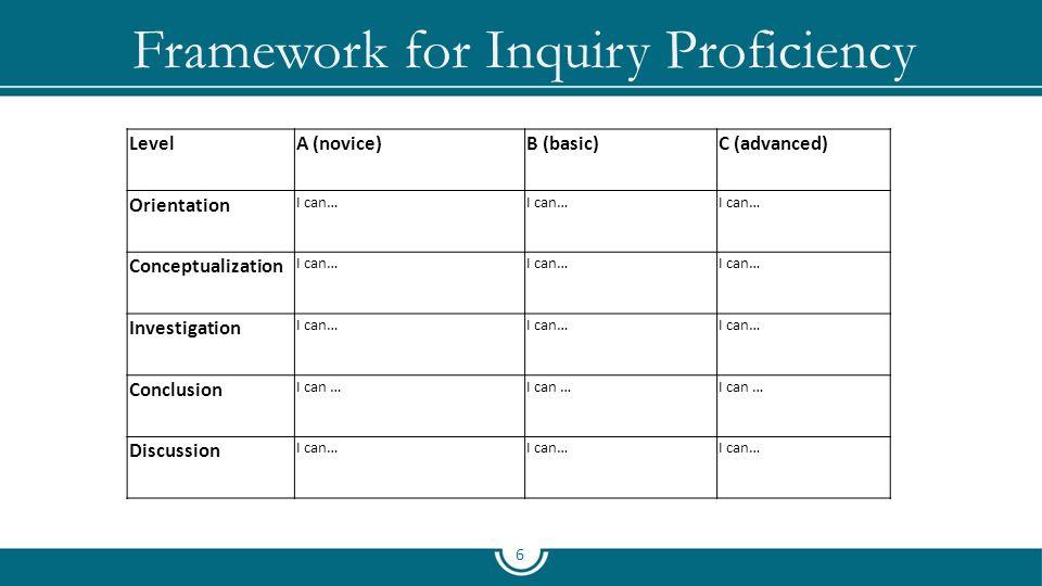 The Ark Platform A growing collection of inquiry activities: verschillende domeinen en onderwerpen, leeftijden, levels Toolbox for evaluation: formatief en summatief toetsen, zelfevaluatie, peer feedback Award system: RRI Pedagogical scenarios: activities aanpassen 7