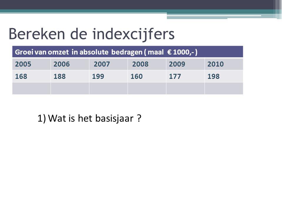 Bereken de indexcijfers Groei van omzet in absolute bedragen ( maal € 1000,- ) 20052006 2007 200820092010 168188199160177198 1)Wat is het basisjaar .