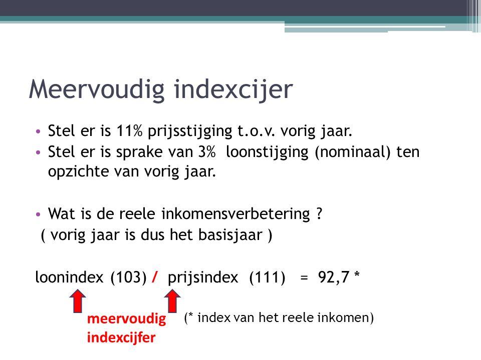 Meervoudig indexcijer Stel er is 11% prijsstijging t.o.v.