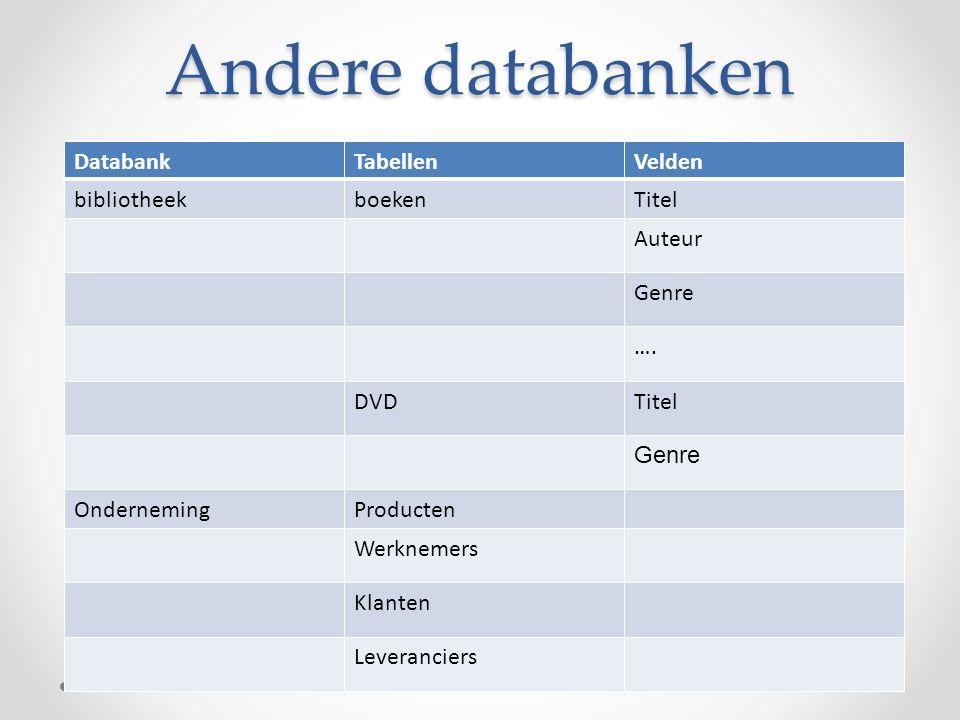 Andere databanken Leveranciers Klanten Werknemers ProductenOnderneming Genre TitelDVD ….