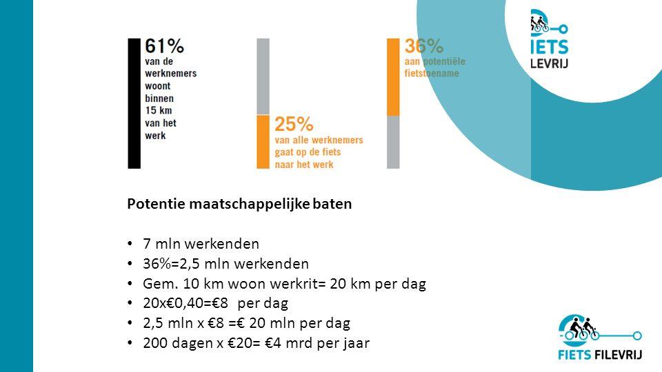 Potentie maatschappelijke baten 7 mln werkenden 36%=2,5 mln werkenden Gem.