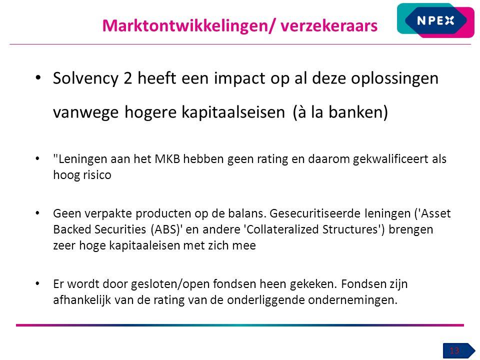 Marktontwikkelingen/ verzekeraars 13 Solvency 2 heeft een impact op al deze oplossingen vanwege hogere kapitaalseisen (à la banken) Leningen aan het MKB hebben geen rating en daarom gekwalificeert als hoog risico Geen verpakte producten op de balans.