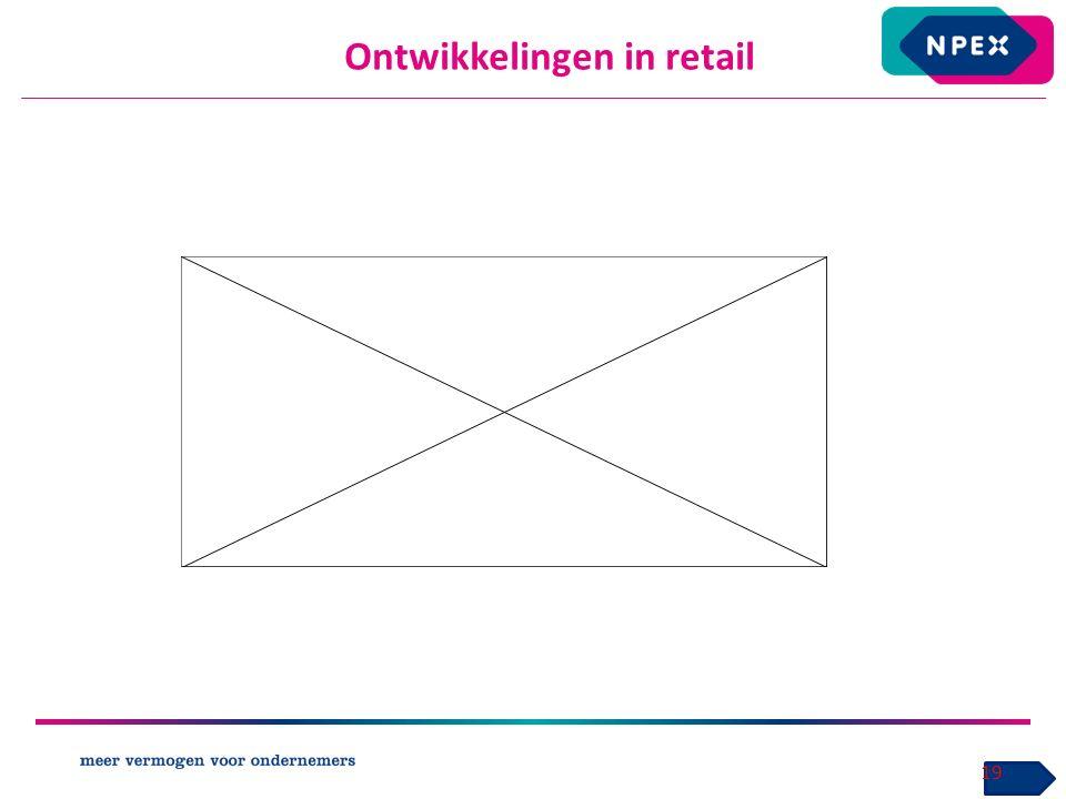 19 Ontwikkelingen in retail