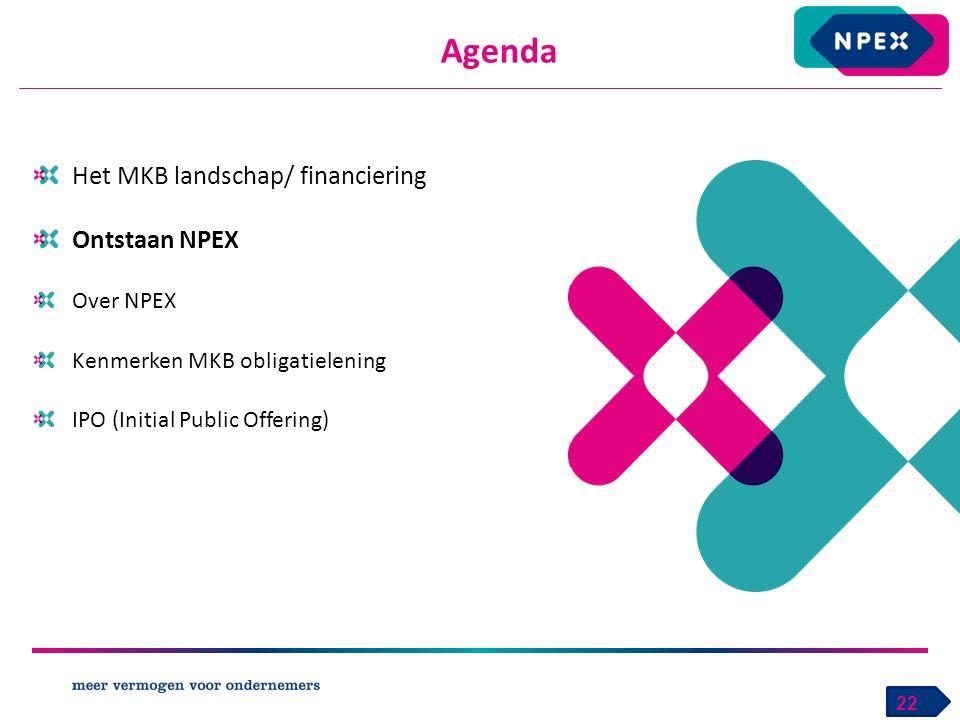 Het MKB landschap/ financiering Ontstaan NPEX Over NPEX Kenmerken MKB obligatielening IPO (Initial Public Offering) Agenda 22