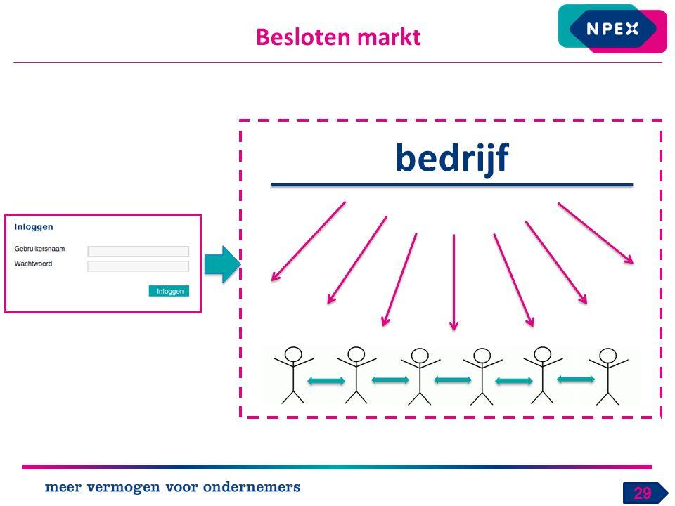 bedrijf Besloten markt 29
