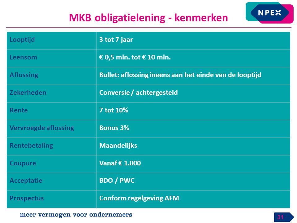 MKB obligatielening - kenmerken 31 Looptijd3 tot 7 jaar Leensom€ 0,5 mln.