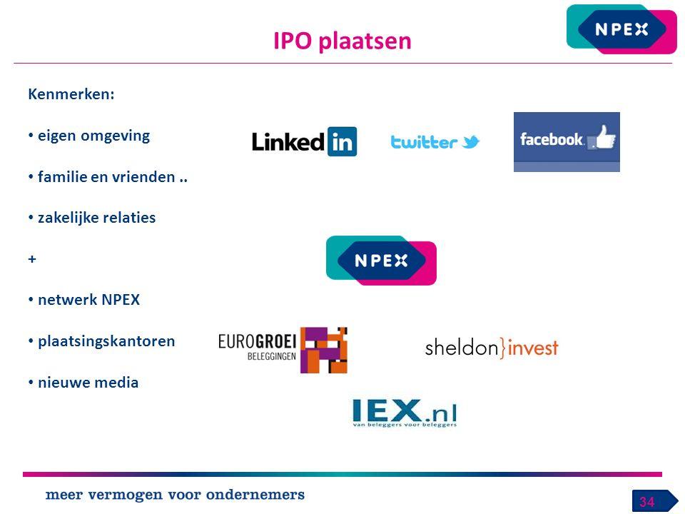 IPO plaatsen 34 Kenmerken: eigen omgeving familie en vrienden..