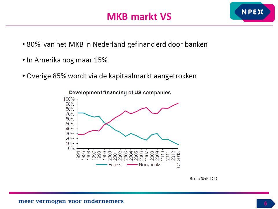 MKB markt VS 6 80% van het MKB in Nederland gefinancierd door banken In Amerika nog maar 15% Overige 85% wordt via de kapitaalmarkt aangetrokken Bron: S&P LCD