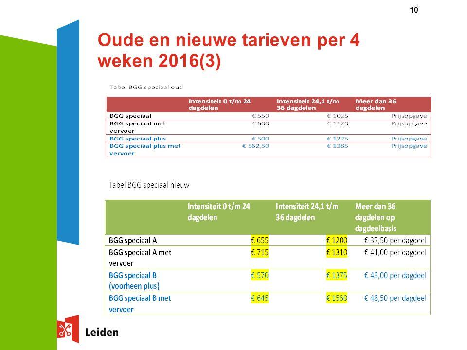 Oude en nieuwe tarieven per 4 weken 2016(3) 10