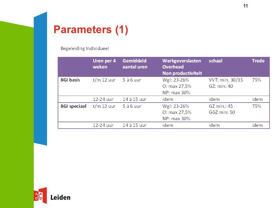 Parameters (1) 11