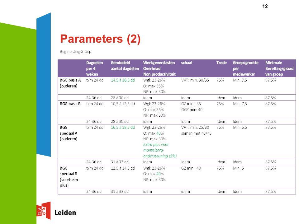 Parameters (2) 12