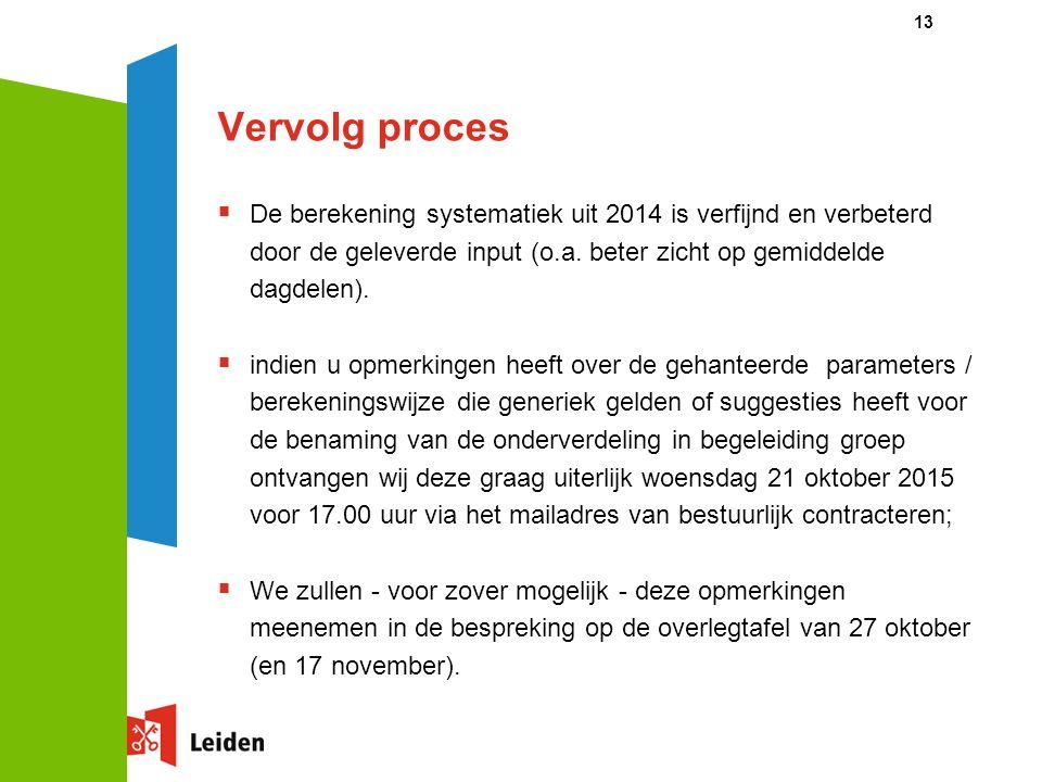 Vervolg proces  De berekening systematiek uit 2014 is verfijnd en verbeterd door de geleverde input (o.a.