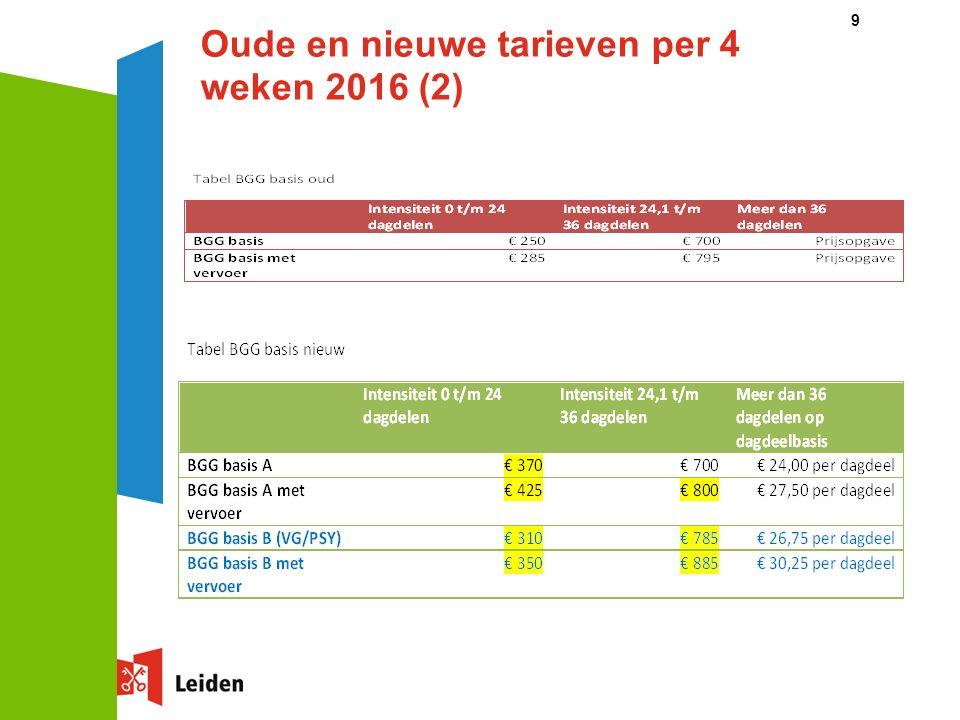 Oude en nieuwe tarieven per 4 weken 2016 (2) 9