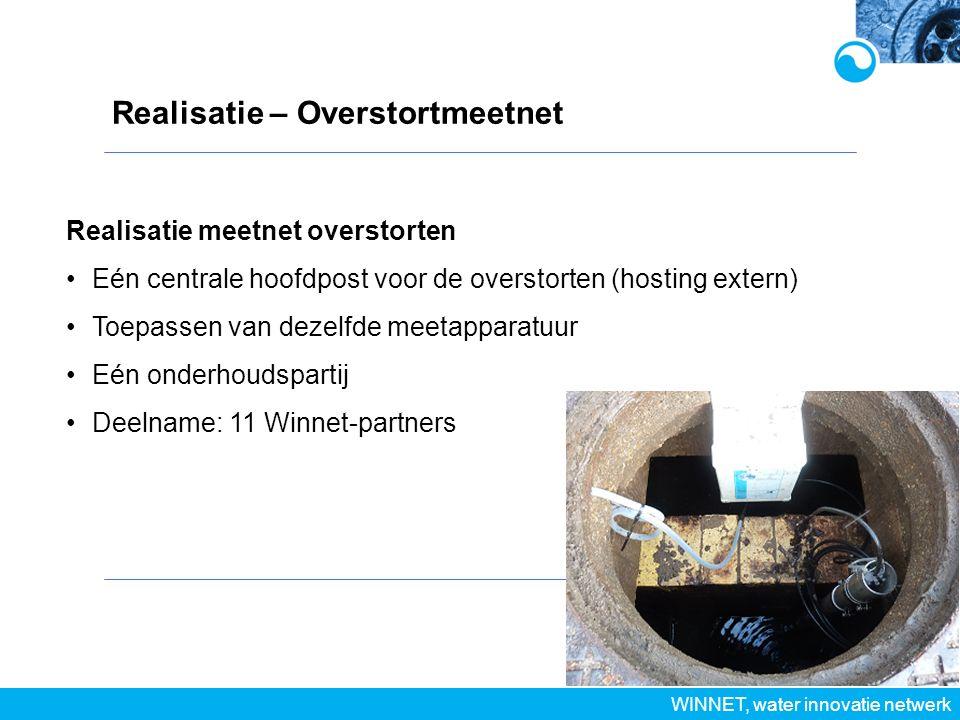 Realisatie – Overstortmeetnet WINNET, water innovatie netwerk Realisatie meetnet overstorten Eén centrale hoofdpost voor de overstorten (hosting extern) Toepassen van dezelfde meetapparatuur Eén onderhoudspartij Deelname: 11 Winnet-partners