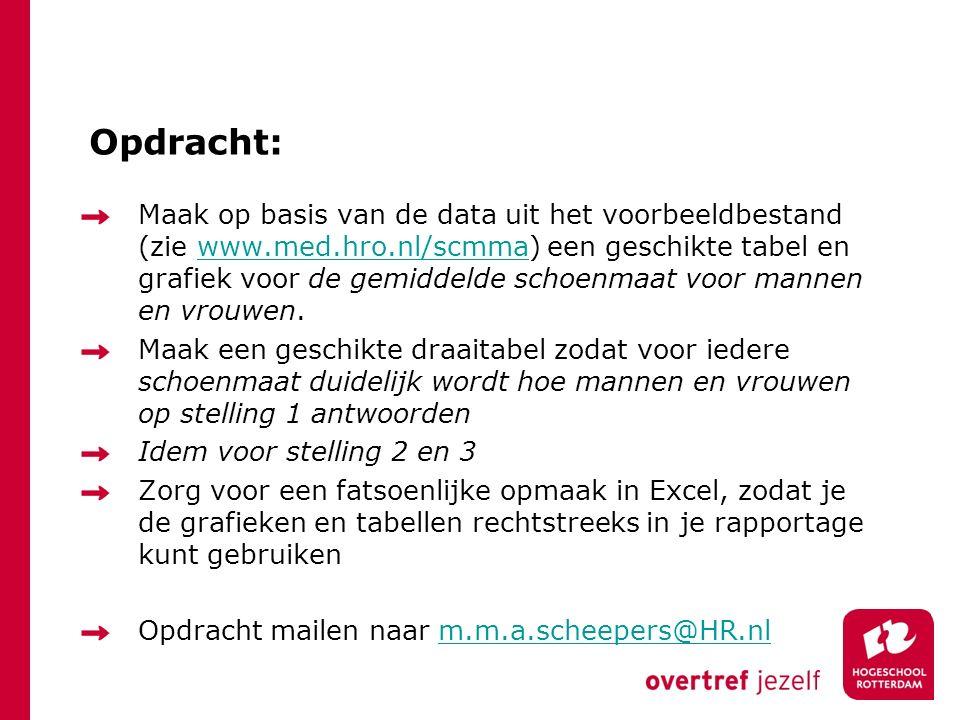 Opdracht: Maak op basis van de data uit het voorbeeldbestand (zie www.med.hro.nl/scmma) een geschikte tabel en grafiek voor de gemiddelde schoenmaat v