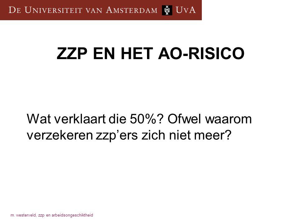 ZZP EN HET AO-RISICO Wat verklaart die 50%. Ofwel waarom verzekeren zzp'ers zich niet meer.