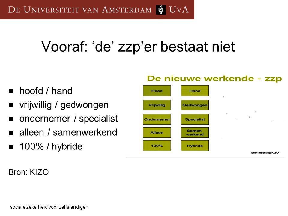 Vooraf: 'de' zzp'er bestaat niet hoofd / hand vrijwillig / gedwongen ondernemer / specialist alleen / samenwerkend 100% / hybride Bron: KIZO sociale zekerheid voor zelfstandigen