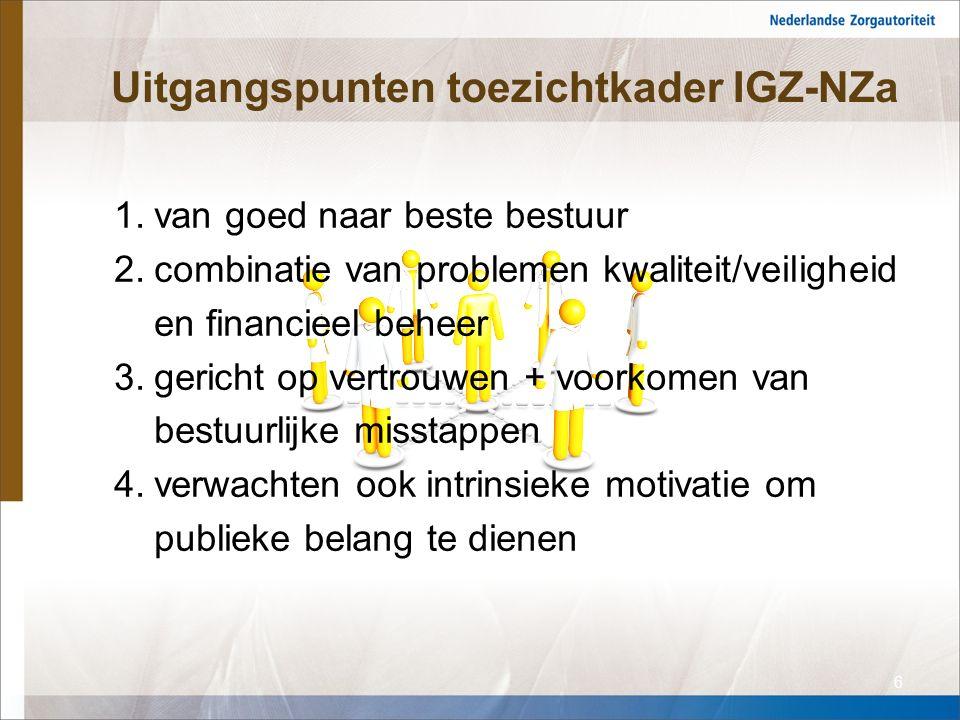 Uitgangspunten toezichtkader IGZ-NZa 1.van goed naar beste bestuur 2.combinatie van problemen kwaliteit/veiligheid en financieel beheer 3.gericht op vertrouwen + voorkomen van bestuurlijke misstappen 4.verwachten ook intrinsieke motivatie om publieke belang te dienen 6