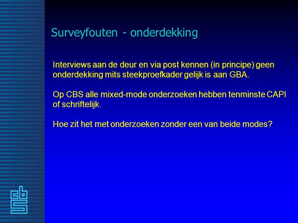 Surveyfouten - onderdekking Interviews aan de deur en via post kennen (in principe) geen onderdekking mits steekproefkader gelijk is aan GBA.