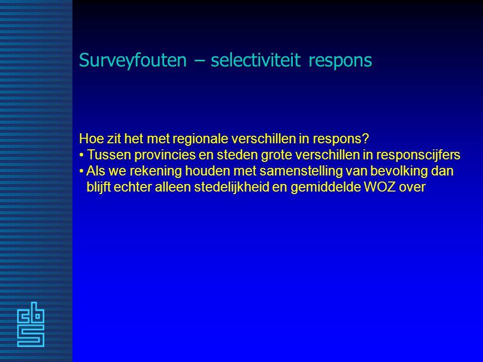 Surveyfouten – selectiviteit respons Hoe zit het met regionale verschillen in respons.