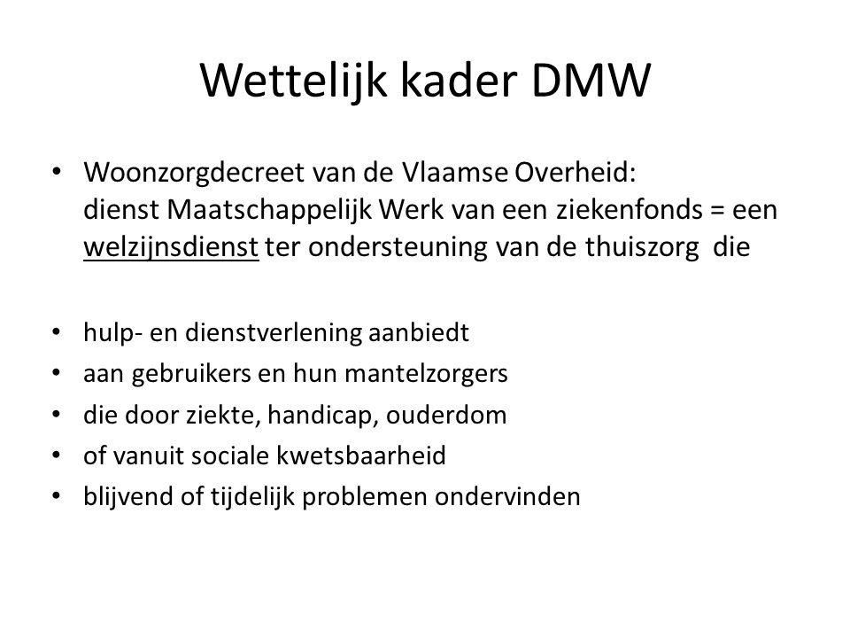 Wettelijk kader DMW Woonzorgdecreet van de Vlaamse Overheid: dienst Maatschappelijk Werk van een ziekenfonds = een welzijnsdienst ter ondersteuning van de thuiszorg die hulp- en dienstverlening aanbiedt aan gebruikers en hun mantelzorgers die door ziekte, handicap, ouderdom of vanuit sociale kwetsbaarheid blijvend of tijdelijk problemen ondervinden