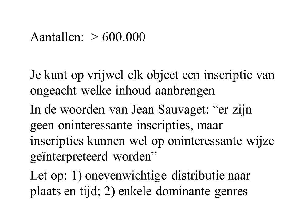 Aantallen: > 600.000 Je kunt op vrijwel elk object een inscriptie van ongeacht welke inhoud aanbrengen In de woorden van Jean Sauvaget: er zijn geen oninteressante inscripties, maar inscripties kunnen wel op oninteressante wijze geïnterpreteerd worden Let op: 1) onevenwichtige distributie naar plaats en tijd; 2) enkele dominante genres