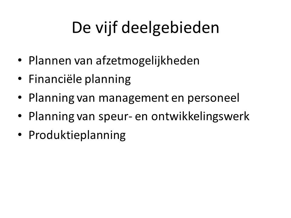 De vijf deelgebieden Plannen van afzetmogelijkheden Financiële planning Planning van management en personeel Planning van speur- en ontwikkelingswerk