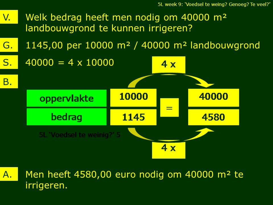 Welk bedrag heeft men nodig om 40000 m² landbouwgrond te kunnen irrigeren.