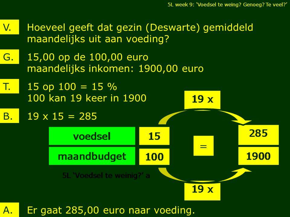 15,00 op de 100,00 euro maandelijks inkomen: 1900,00 euro G.