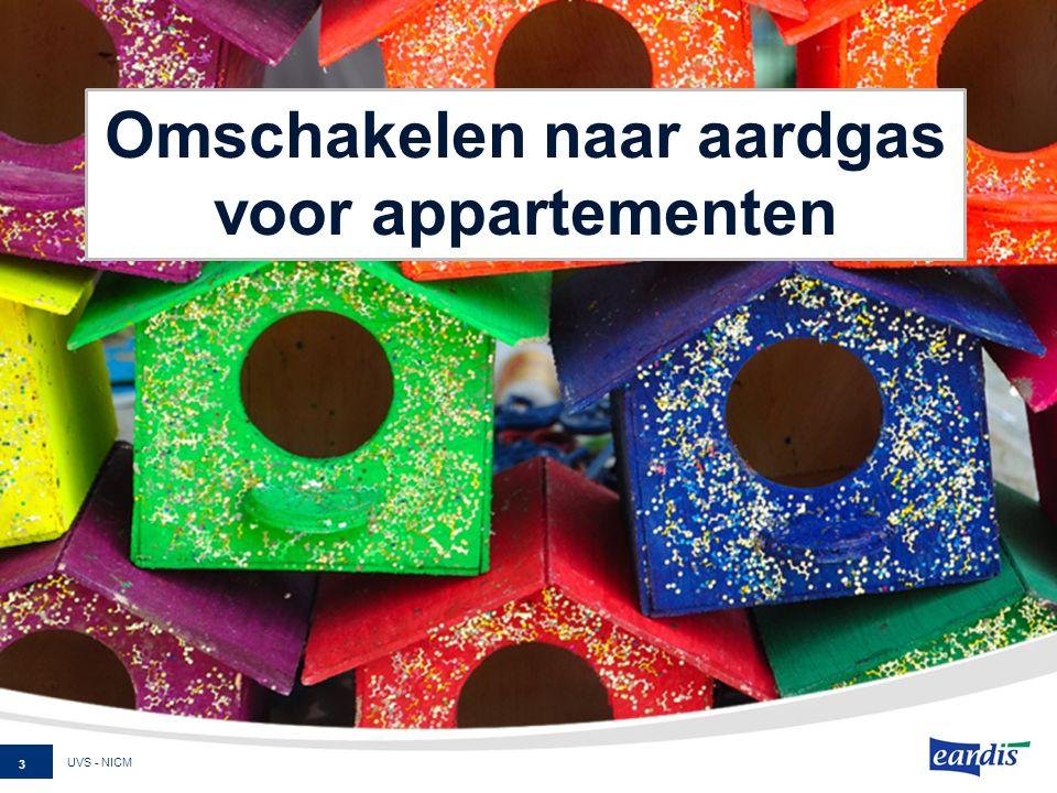 24 UVS - NICM Enkel voor beschermde afnemers: € 800 Condensatieketel Warmtepomp Max.