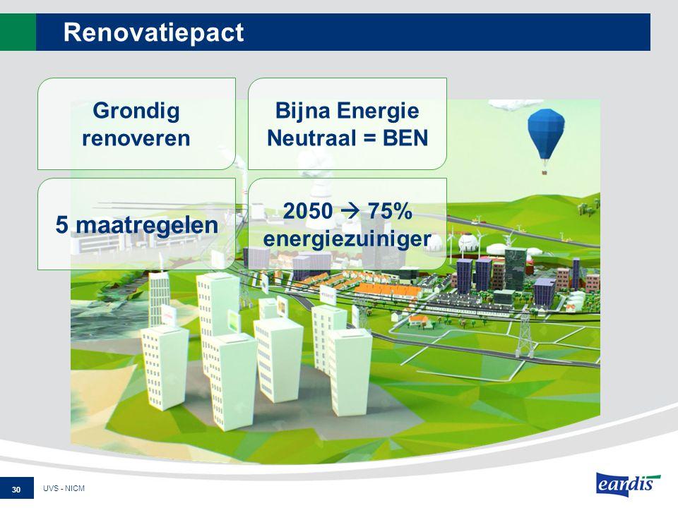 Renovatiepact 30 UVS - NICM Grondig renoveren Bijna Energie Neutraal = BEN 5 maatregelen 2050  75% energiezuiniger
