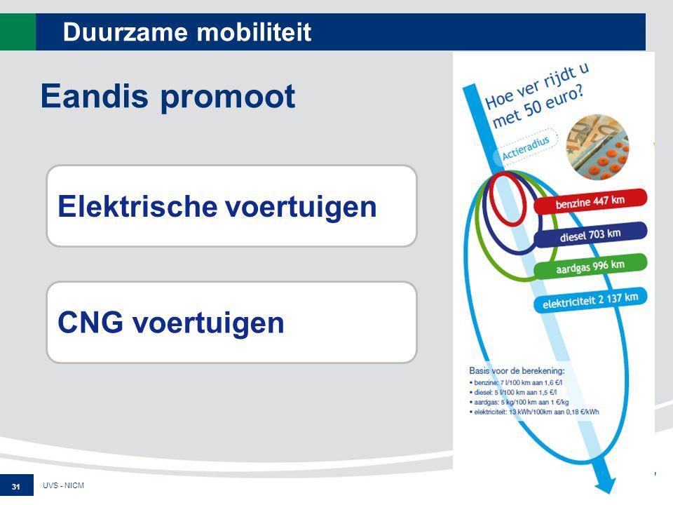 Duurzame mobiliteit Eandis promoot 31 UVS - NICM CNG voertuigen Elektrische voertuigen