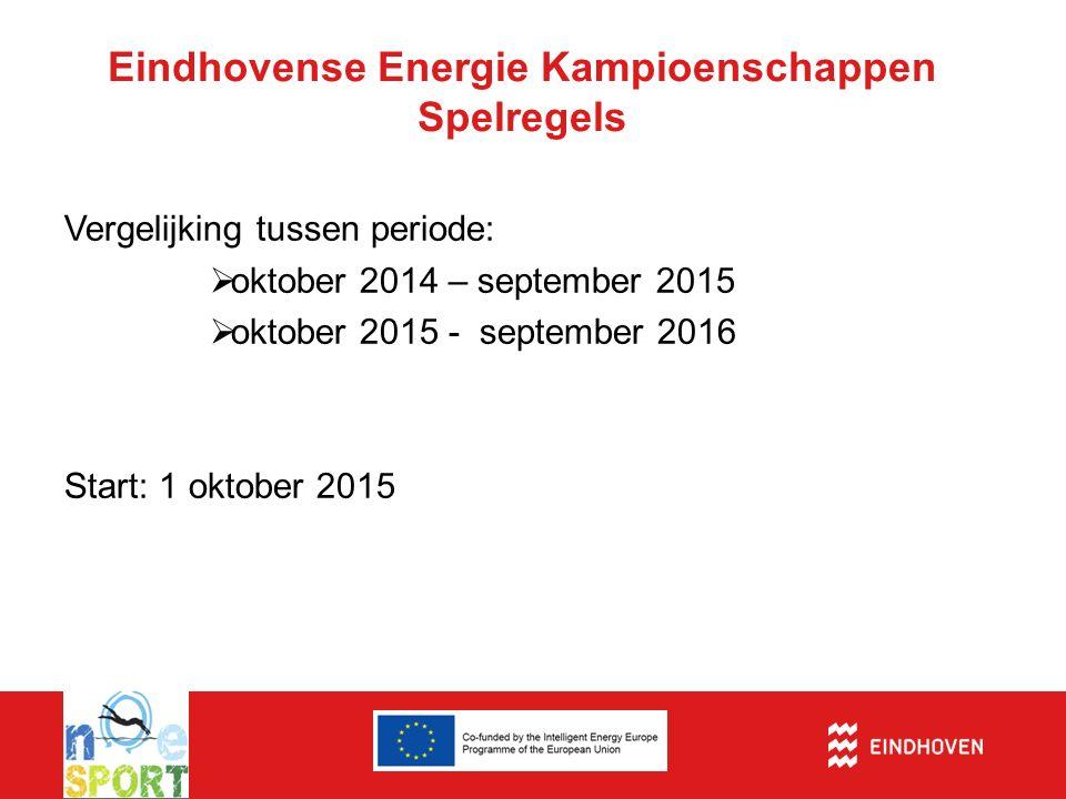 Eindhovense Energie Kampioenschappen Spelregels Vergelijking tussen periode:  oktober 2014 – september 2015  oktober 2015 - september 2016 Start: 1 oktober 2015