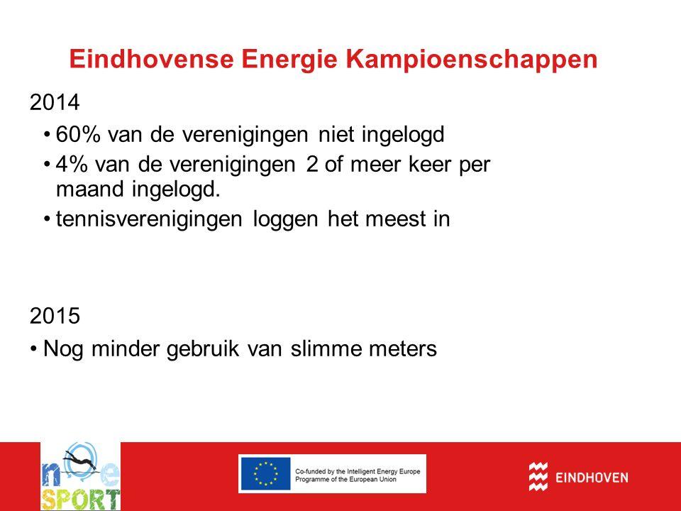 Eindhovense Energie Kampioenschappen 2014 60% van de verenigingen niet ingelogd 4% van de verenigingen 2 of meer keer per maand ingelogd.