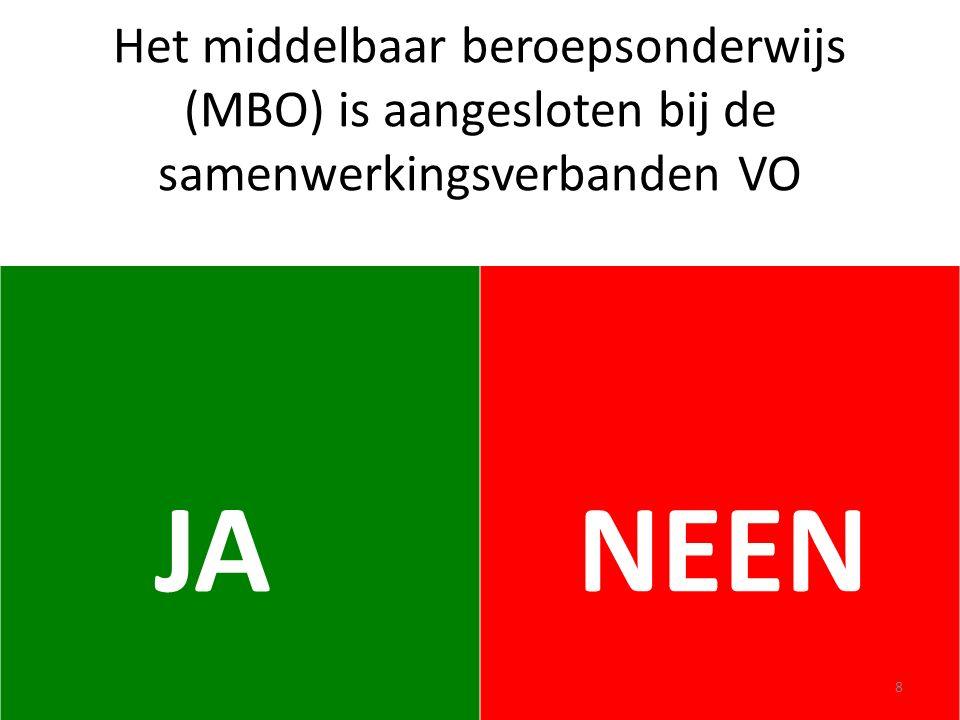 Het middelbaar beroepsonderwijs (MBO) is aangesloten bij de samenwerkingsverbanden VO JA NEEN 8