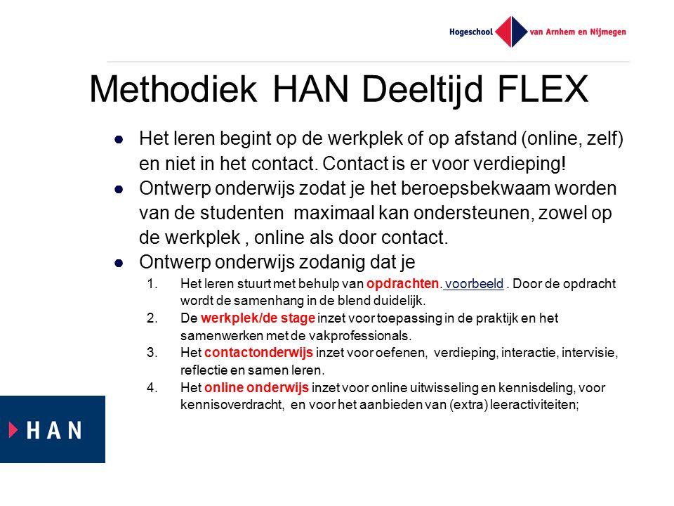 Methodiek HAN Deeltijd FLEX ●Het leren begint op de werkplek of op afstand (online, zelf) en niet in het contact.