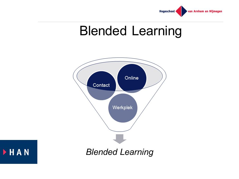 Blended Learning WerkplekContactOnline