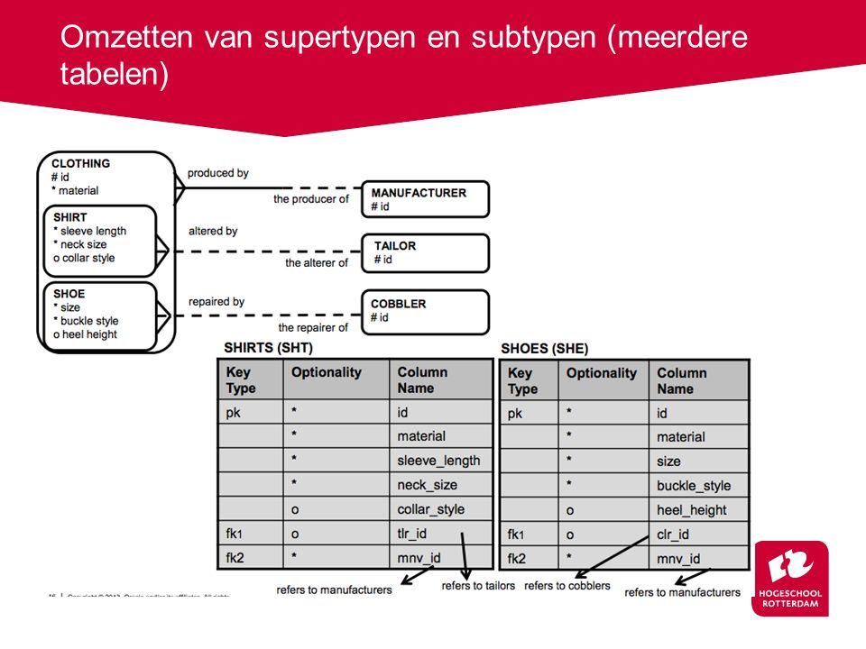 Omzetten van supertypen en subtypen (meerdere tabelen)