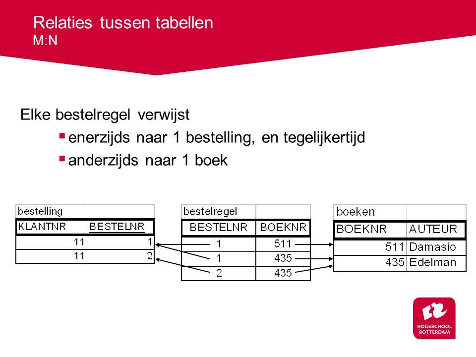 Relaties tussen tabellen M:N Elke bestelregel verwijst  enerzijds naar 1 bestelling, en tegelijkertijd  anderzijds naar 1 boek