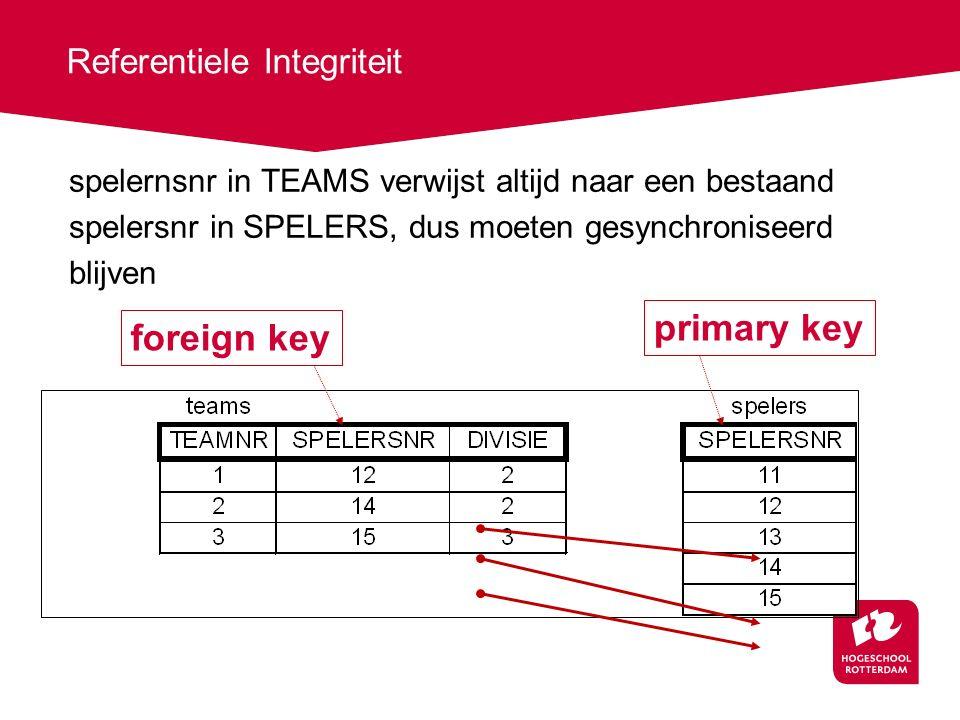 Referentiele Integriteit spelernsnr in TEAMS verwijst altijd naar een bestaand spelersnr in SPELERS, dus moeten gesynchroniseerd blijven primary key foreign key