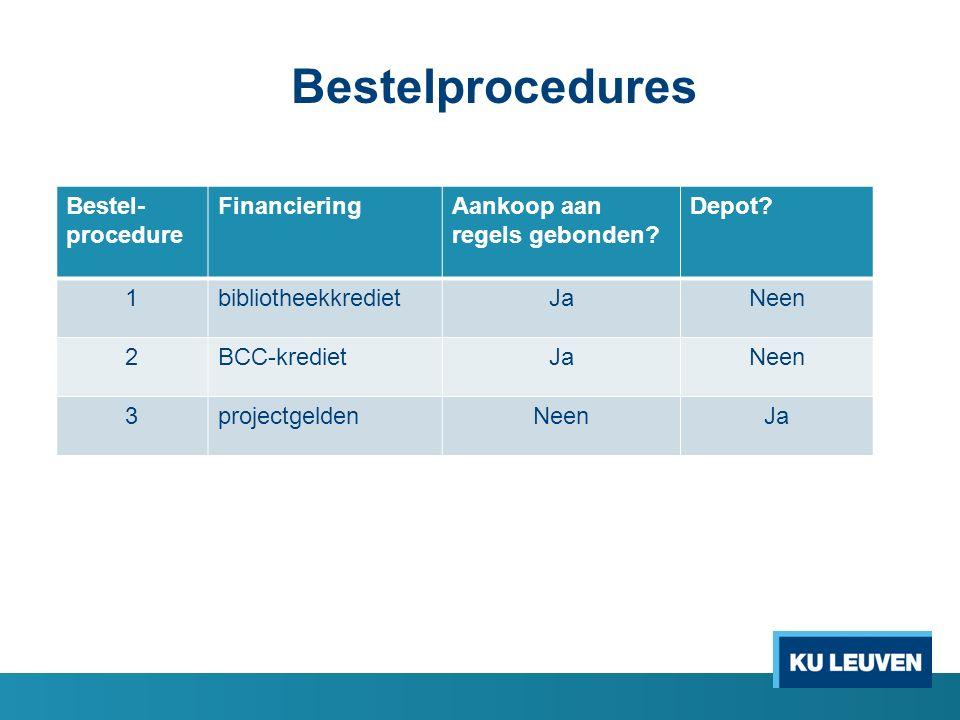 Bestelprocedures Bestel- procedure FinancieringAankoop aan regels gebonden.