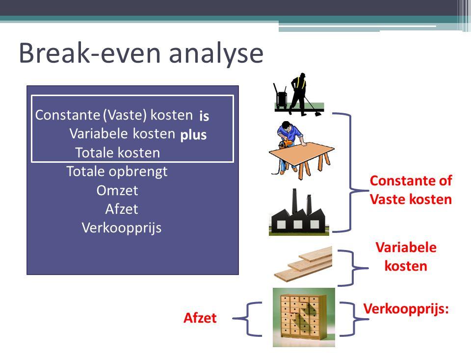 Break-even analyse Constante of Vaste kosten Variabele kosten Verkoopprijs: Constante (Vaste) kosten = TCK Variabele kosten = v Totale kosten = TK Totale opbrengt = TO Omzet = p * q Afzet = q Verkoopprijs = p Afzet is plus