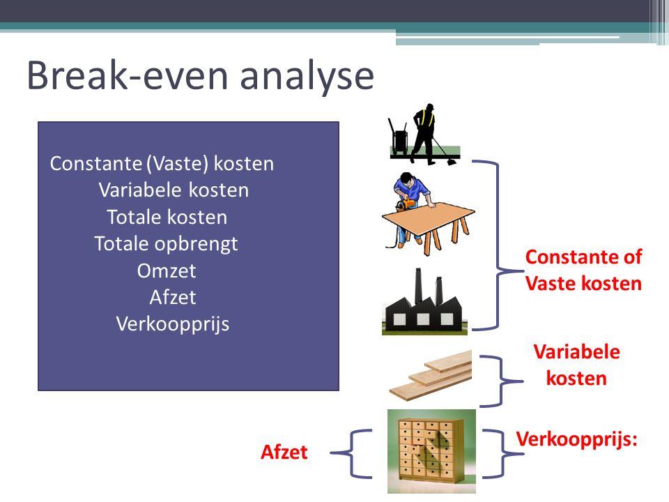 Break-even analyse Constante of Vaste kosten Variabele kosten Verkoopprijs: Constante (Vaste) kosten = TCK Variabele kosten = v Totale kosten = TK Totale opbrengt = TO Omzet = p * q Afzet = q Verkoopprijs = p Afzet