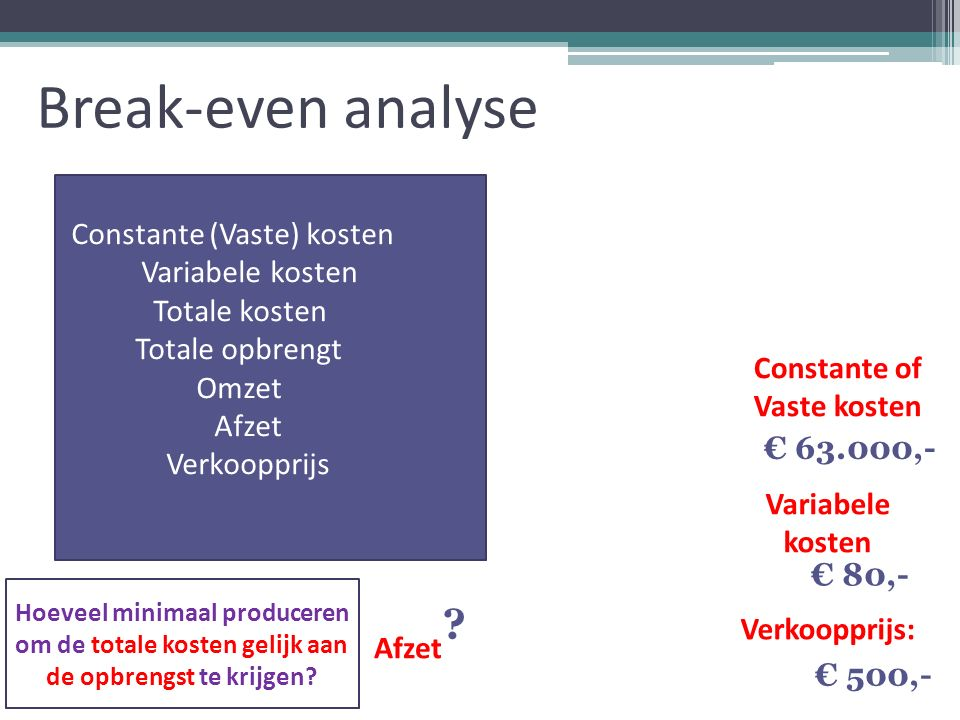 Break-even analyse Constante of Vaste kosten Variabele kosten Verkoopprijs: Constante (Vaste) kosten = TCK Variabele kosten = v Totale kosten = TK Totale opbrengt = TO Omzet = p * q Afzet = q Verkoopprijs = p Afzet Hoeveel minimaal produceren om de totale kosten gelijk aan de opbrengst te krijgen.