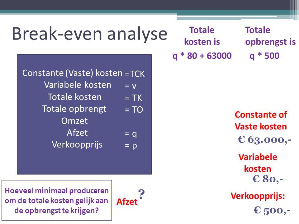 Break-even analyse Constante of Vaste kosten Variabele kosten Verkoopprijs: Constante (Vaste) kosten = TCK Variabele kosten = v Totale kosten = TK Tot