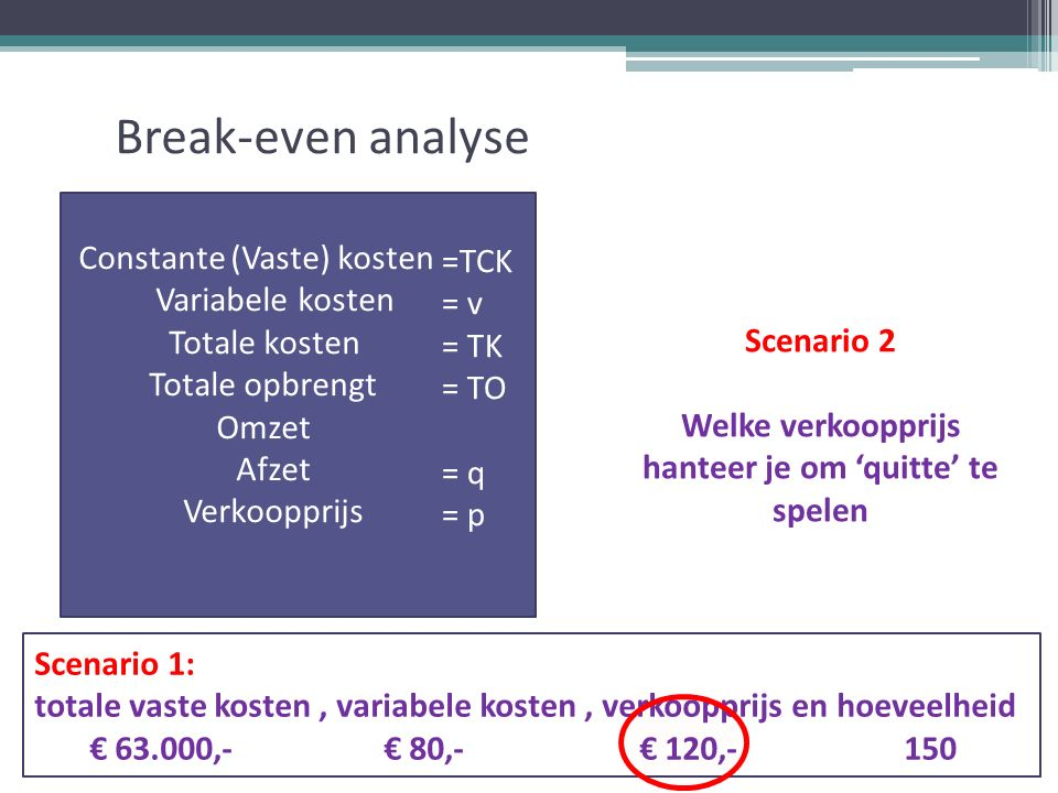 Break-even analyse Constante (Vaste) kosten = TCK Variabele kosten = v Totale kosten = TK Totale opbrengt = TO Omzet = p * q Afzet = q Verkoopprijs = p =TCK = v = TK = TO = q = p Scenario 1: totale vaste kosten, variabele kosten, verkoopprijs en hoeveelheid € 63.000,- € 80,- € 120,- 150 Scenario 2 Welke verkoopprijs hanteer je om 'quitte' te spelen